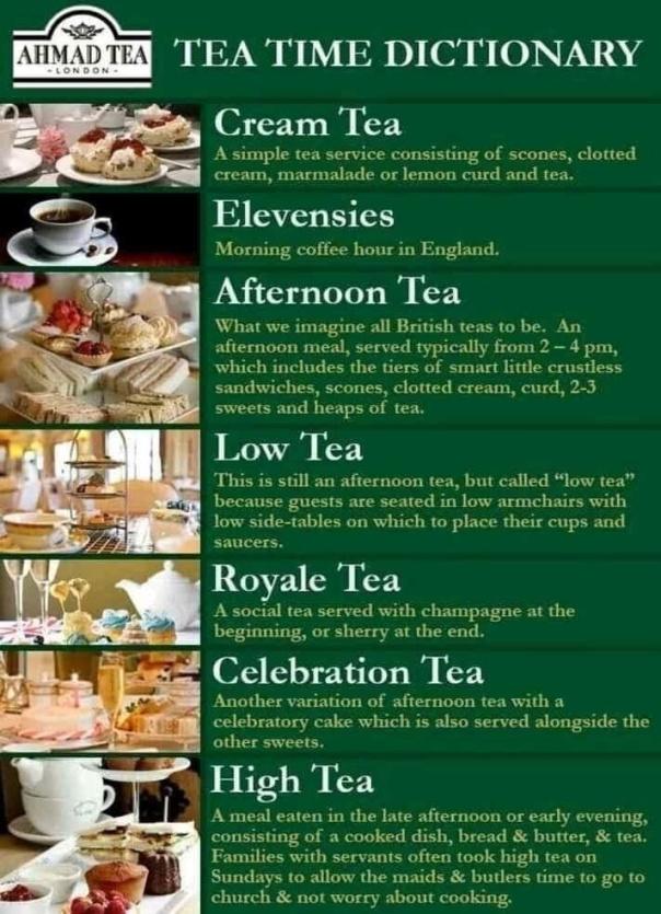 Various types of teas